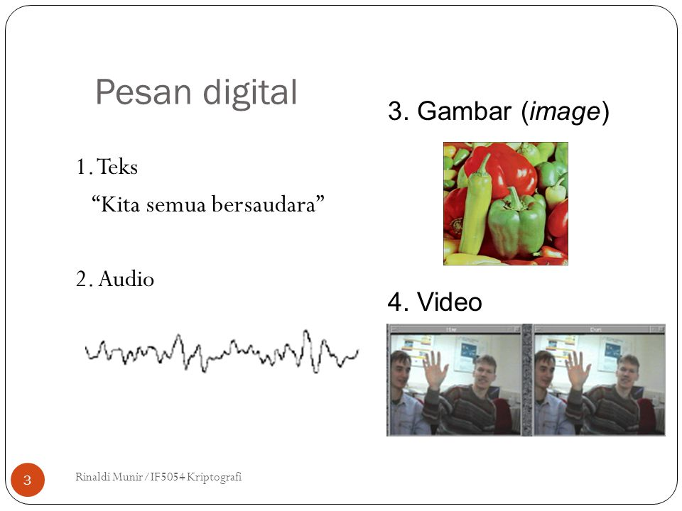 Pesan digital 3. Gambar (image) 1. Teks Kita semua bersaudara