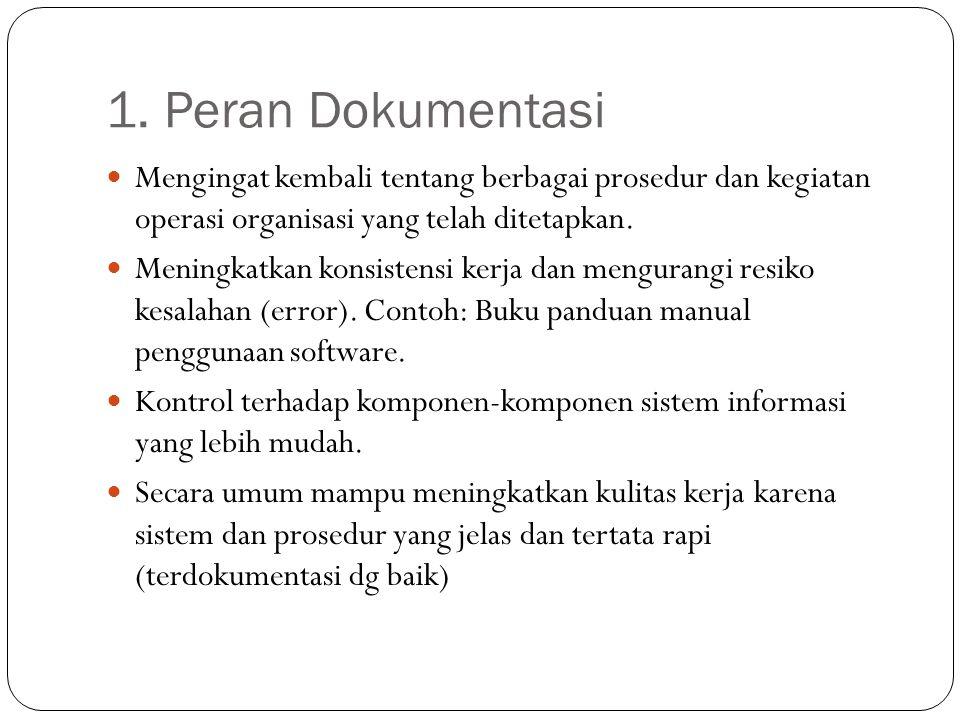1. Peran Dokumentasi Mengingat kembali tentang berbagai prosedur dan kegiatan operasi organisasi yang telah ditetapkan.
