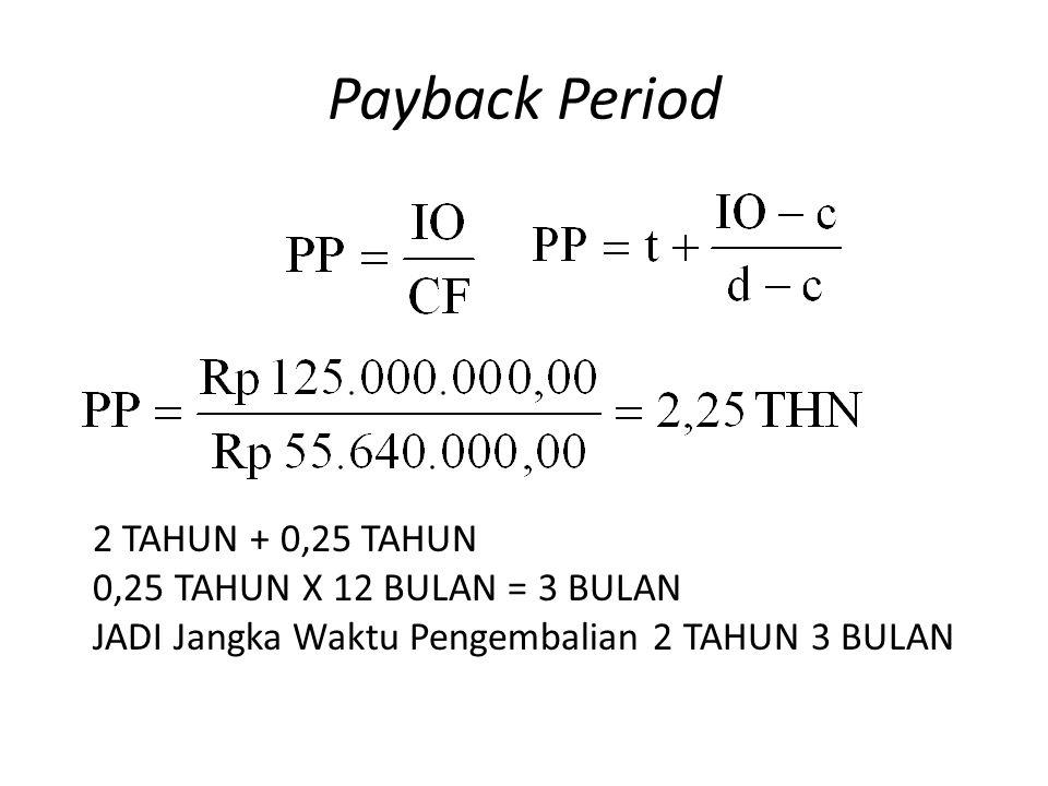 Payback Period 2 TAHUN + 0,25 TAHUN 0,25 TAHUN X 12 BULAN = 3 BULAN