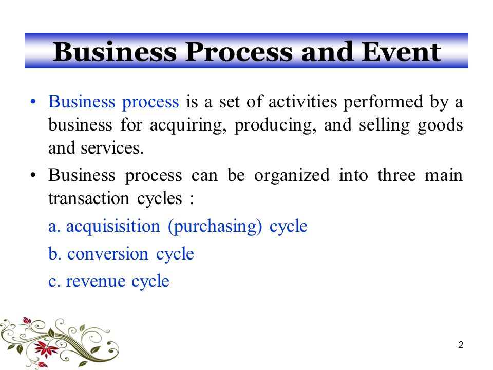 Business Process and Event