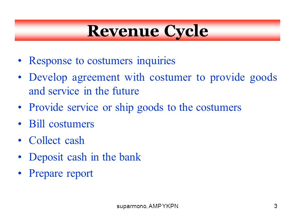 Revenue Cycle Response to costumers inquiries