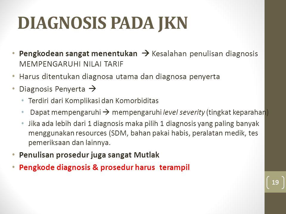 DIAGNOSIS PADA JKN Pengkodean sangat menentukan  Kesalahan penulisan diagnosis MEMPENGARUHI NILAI TARIF.