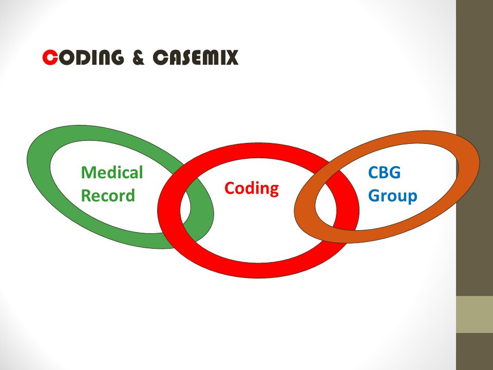 CODING & CASEMIX Medical Record CBG Group Coding