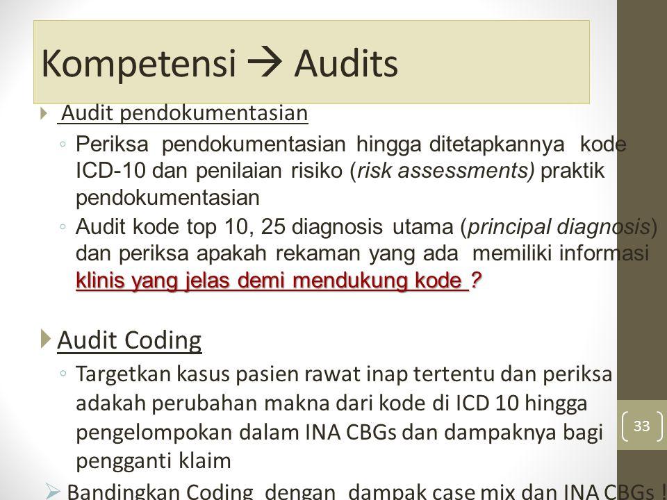 Kompetensi  Audits Audit Coding