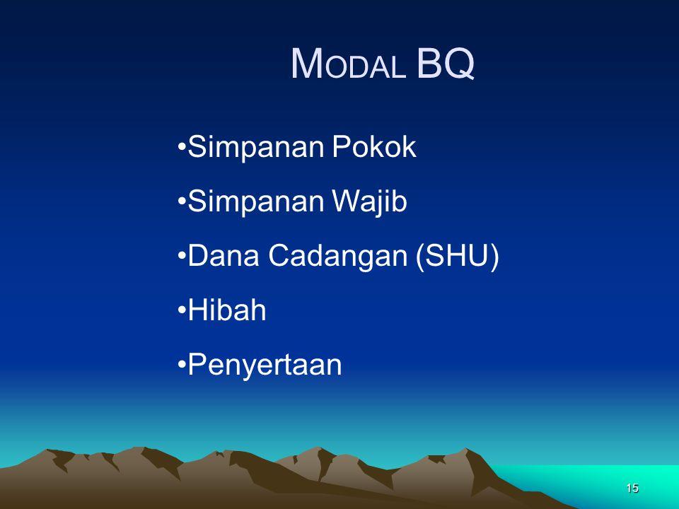 MODAL BQ Simpanan Pokok Simpanan Wajib Dana Cadangan (SHU) Hibah