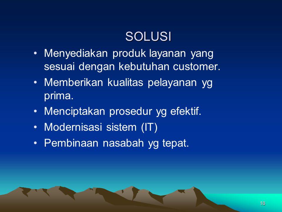 SOLUSI Menyediakan produk layanan yang sesuai dengan kebutuhan customer. Memberikan kualitas pelayanan yg prima.