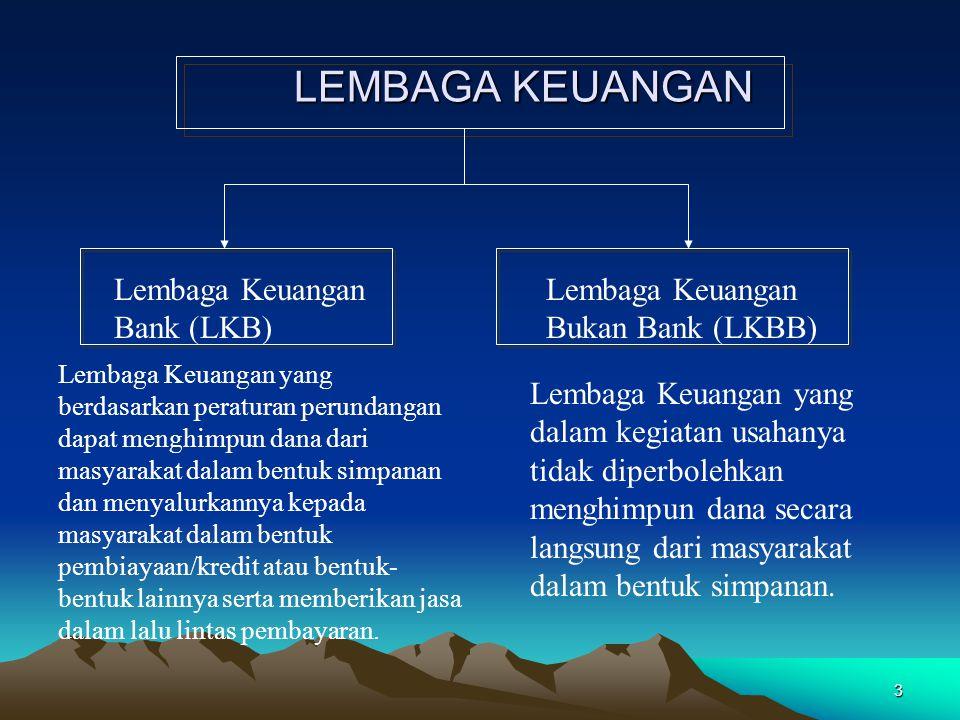 LEMBAGA KEUANGAN Lembaga Keuangan Bank (LKB)