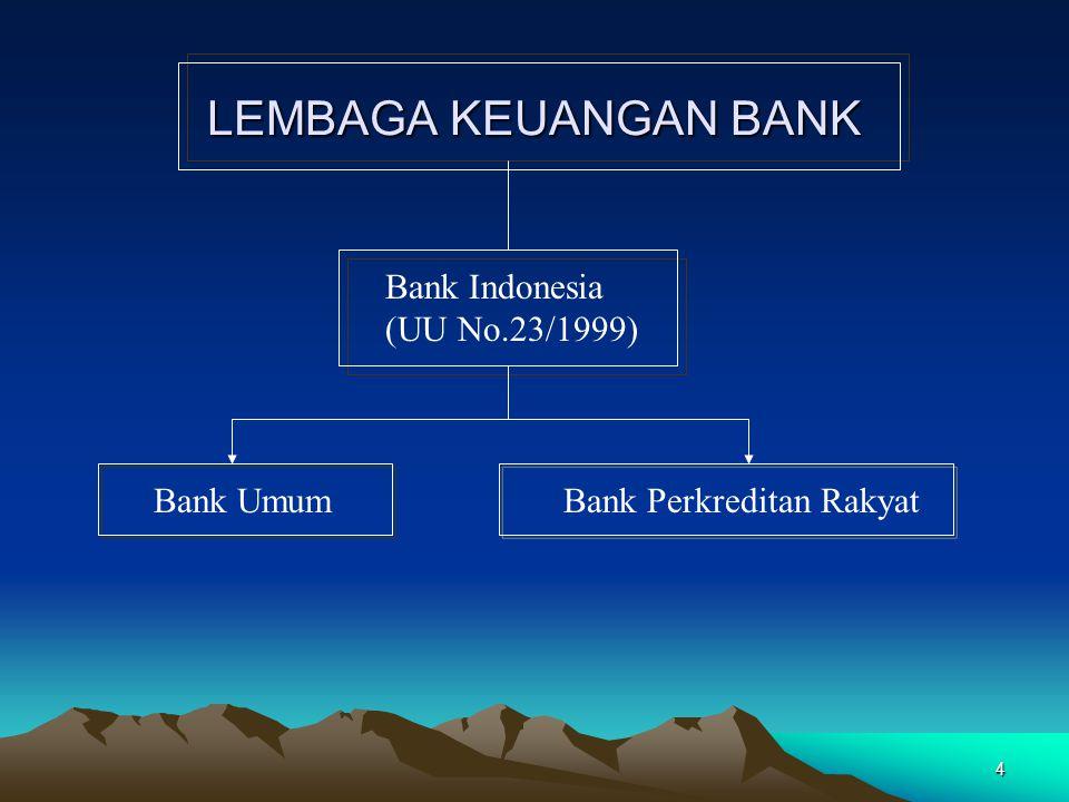 LEMBAGA KEUANGAN BANK Bank Indonesia (UU No.23/1999) Bank Umum