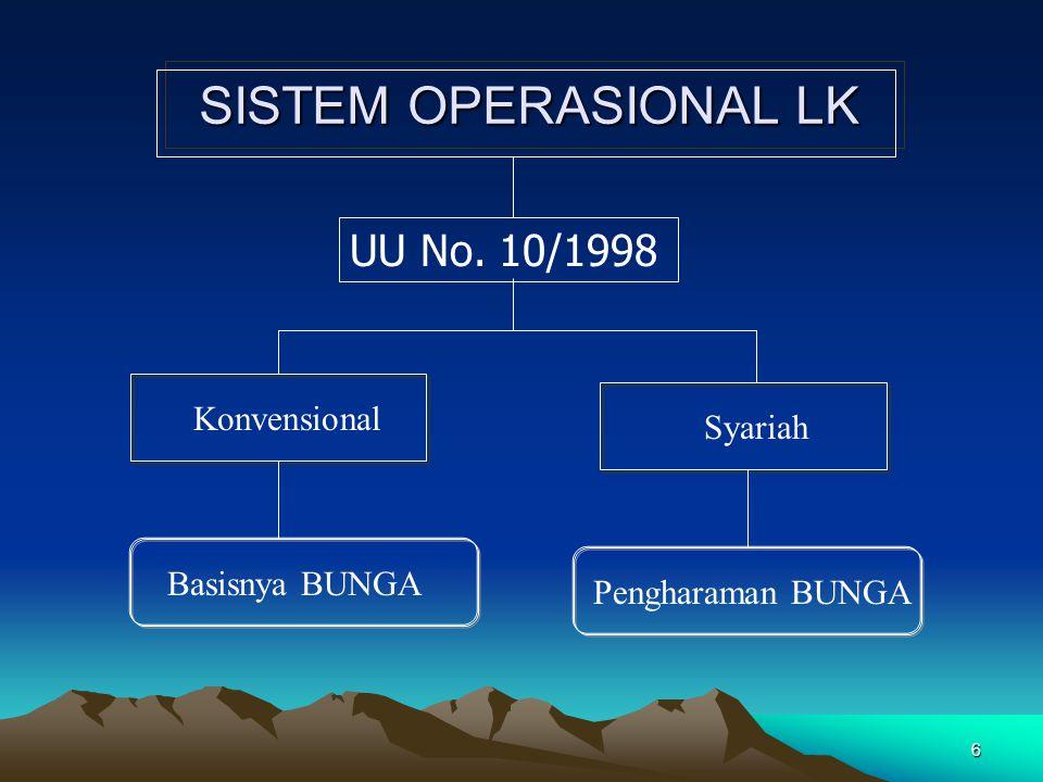 SISTEM OPERASIONAL LK UU No. 10/1998 Konvensional Syariah