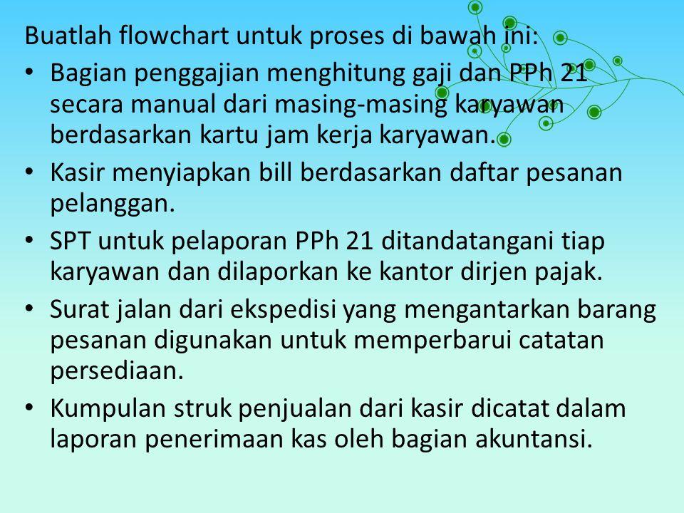 Buatlah flowchart untuk proses di bawah ini:
