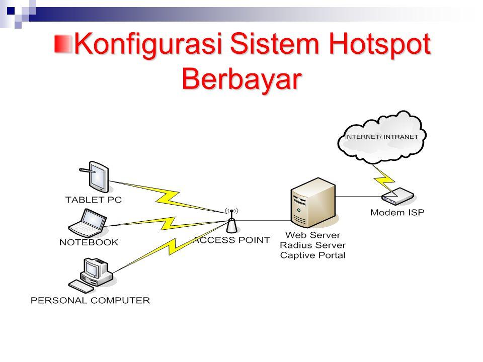Konfigurasi Sistem Hotspot Berbayar