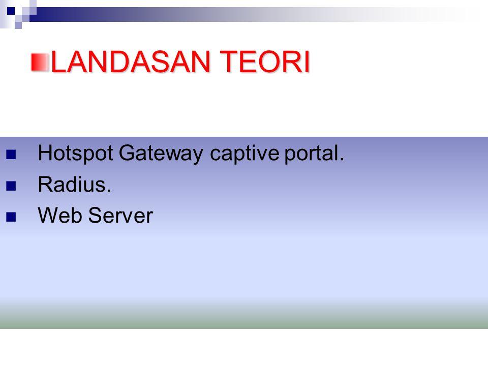 LANDASAN TEORI Hotspot Gateway captive portal. Radius. Web Server