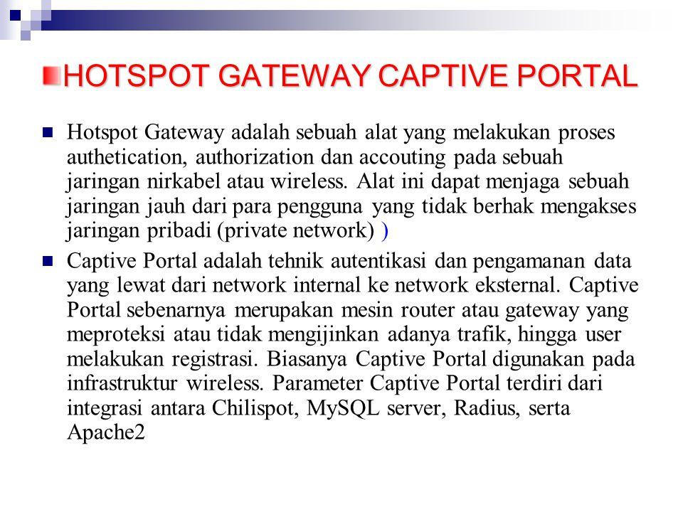 HOTSPOT GATEWAY CAPTIVE PORTAL