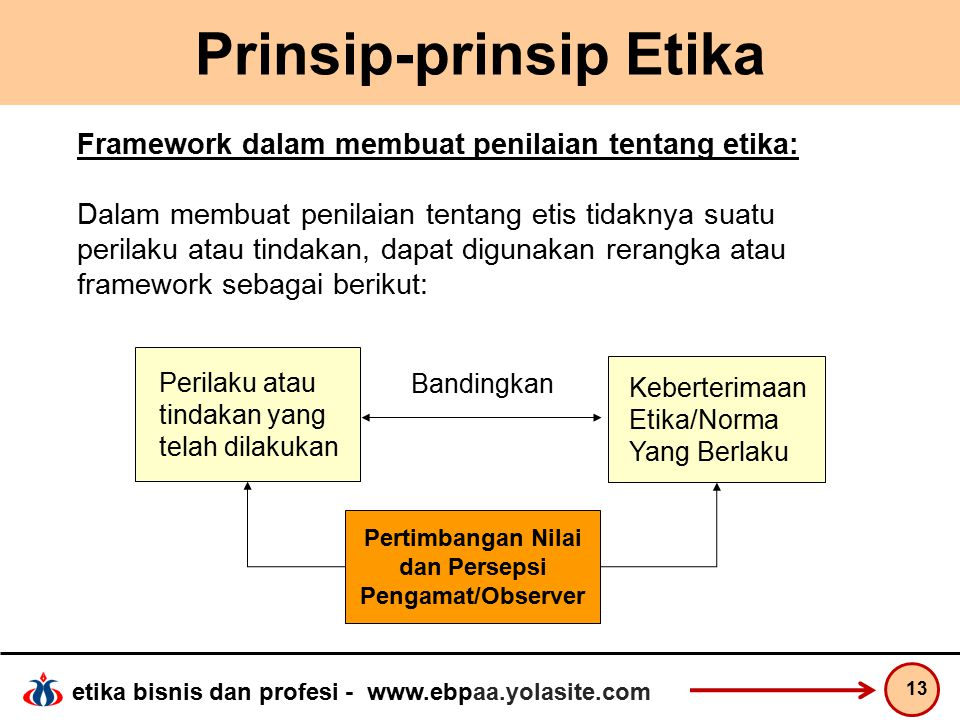 Prinsip-prinsip Etika