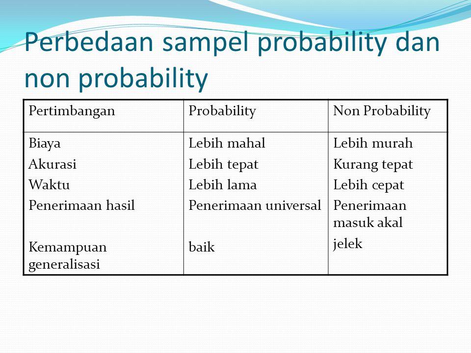 Perbedaan sampel probability dan non probability