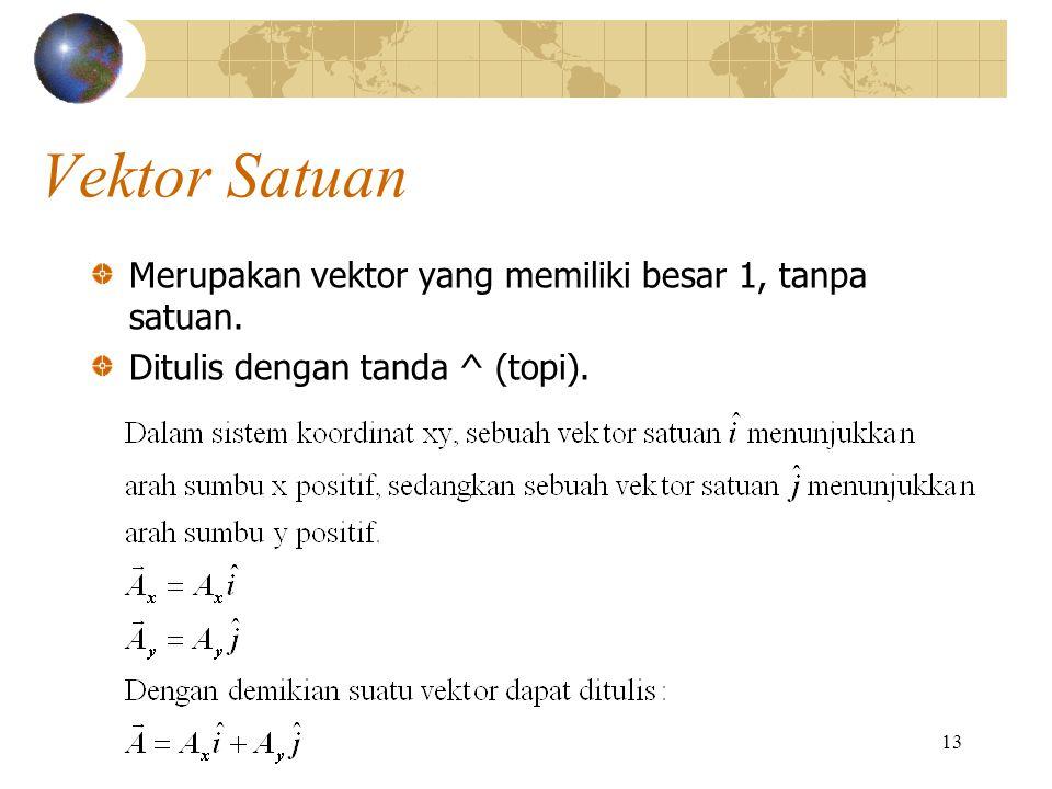 Vektor Satuan Merupakan vektor yang memiliki besar 1, tanpa satuan.
