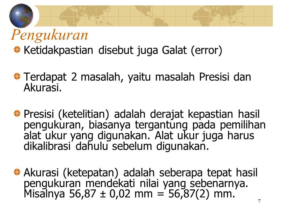 Pengukuran Ketidakpastian disebut juga Galat (error)