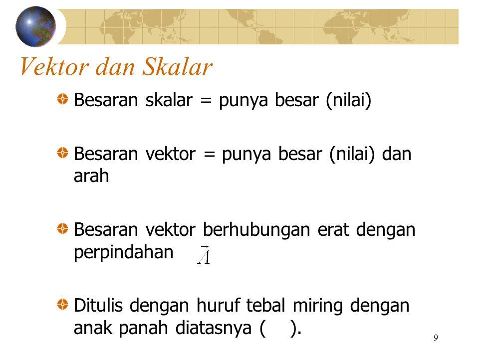 Vektor dan Skalar Besaran skalar = punya besar (nilai)