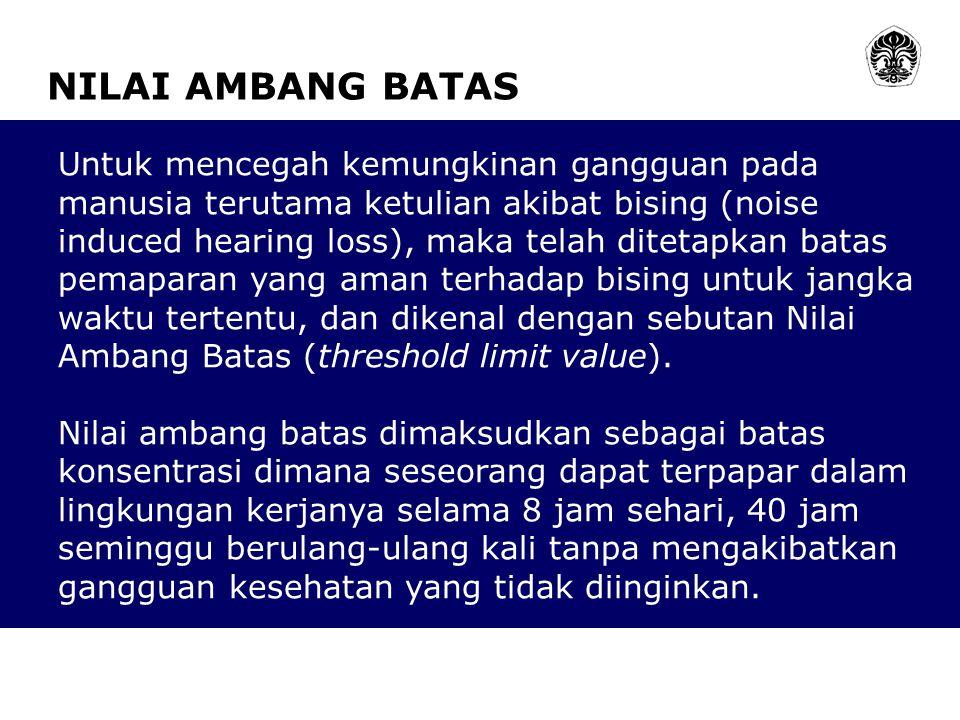 NILAI AMBANG BATAS