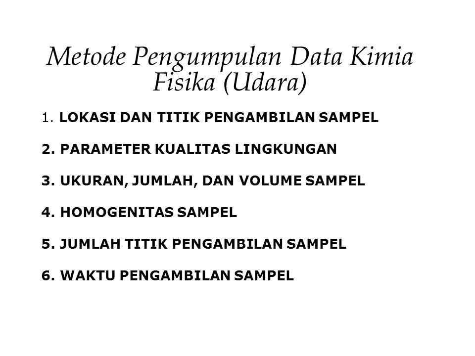 Metode Pengumpulan Data Kimia Fisika (Udara)
