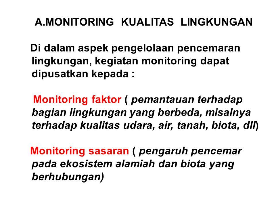 A.MONITORING KUALITAS LINGKUNGAN