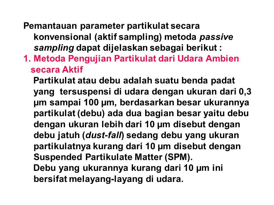 Pemantauan parameter partikulat secara konvensional (aktif sampling) metoda passive sampling dapat dijelaskan sebagai berikut :