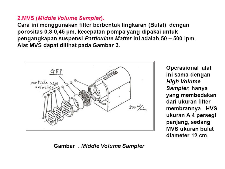 Gambar . Middle Volume Sampler