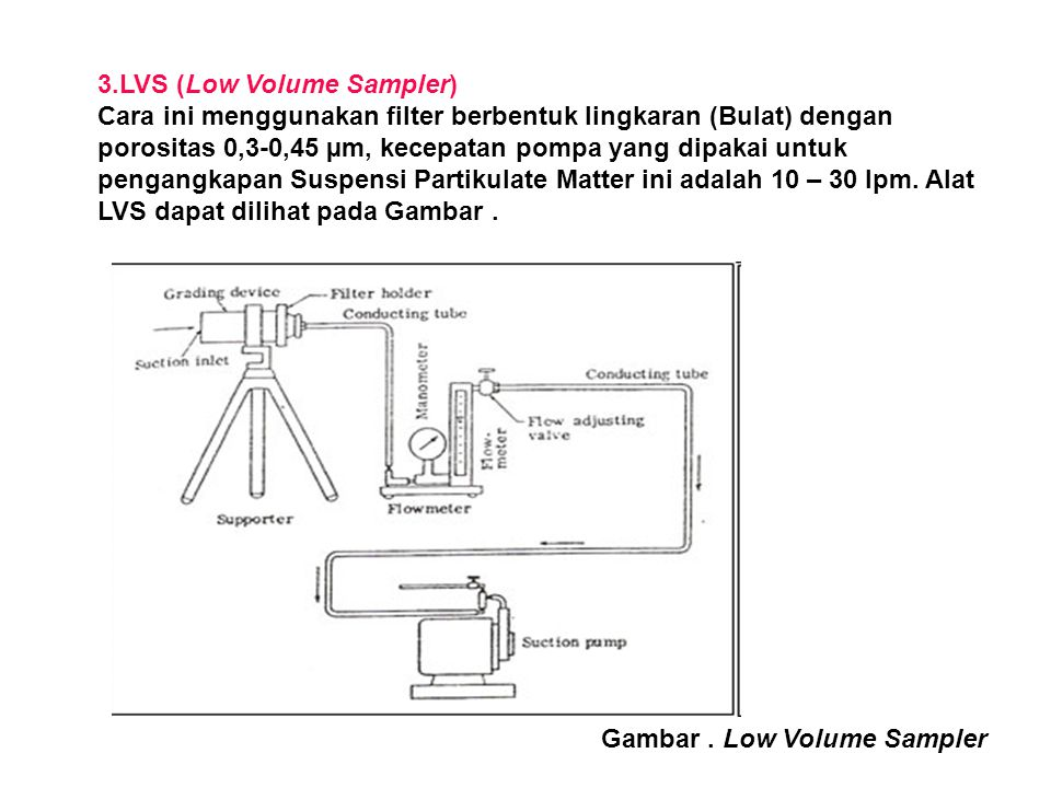 Gambar . Low Volume Sampler