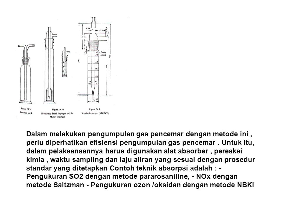Dalam melakukan pengumpulan gas pencemar dengan metode ini , perlu diperhatikan efisiensi pengumpulan gas pencemar .