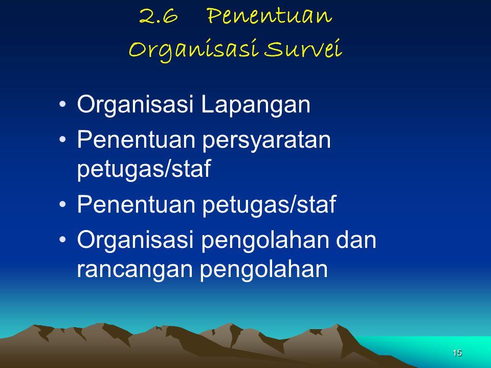 2.6 Penentuan Organisasi Survei
