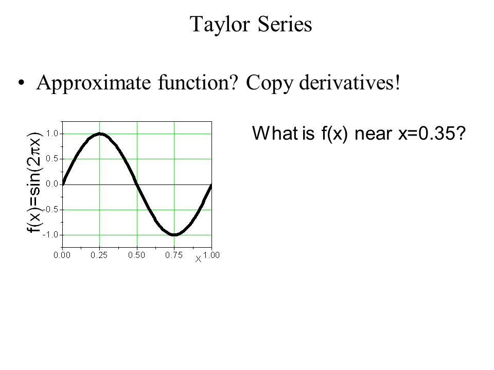 Taylor Series Approximate function Copy derivatives!