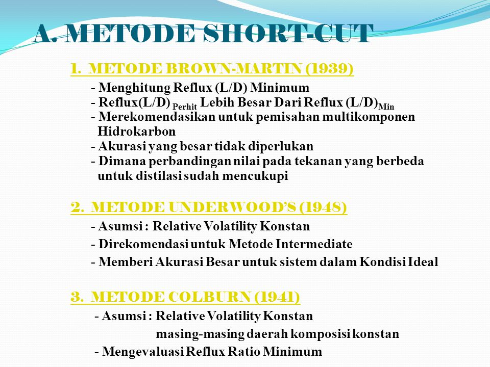 A. METODE SHORT-CUT