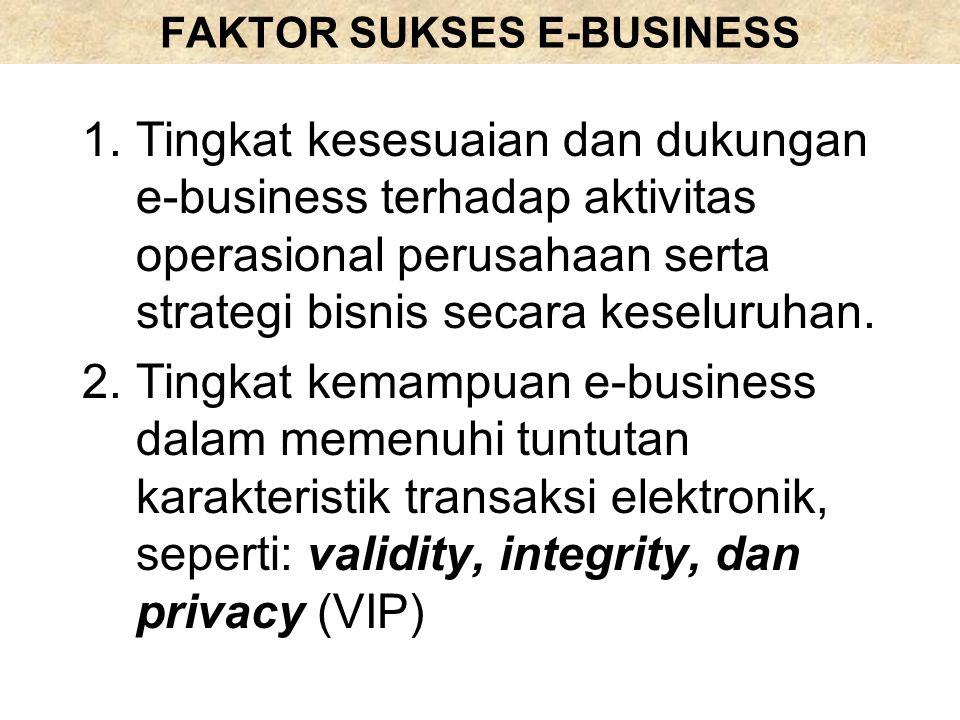 FAKTOR SUKSES E-BUSINESS
