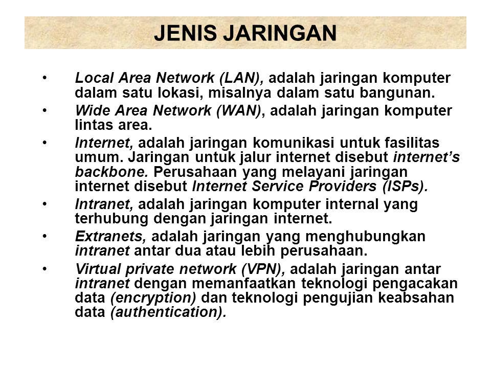 JENIS JARINGAN Local Area Network (LAN), adalah jaringan komputer dalam satu lokasi, misalnya dalam satu bangunan.