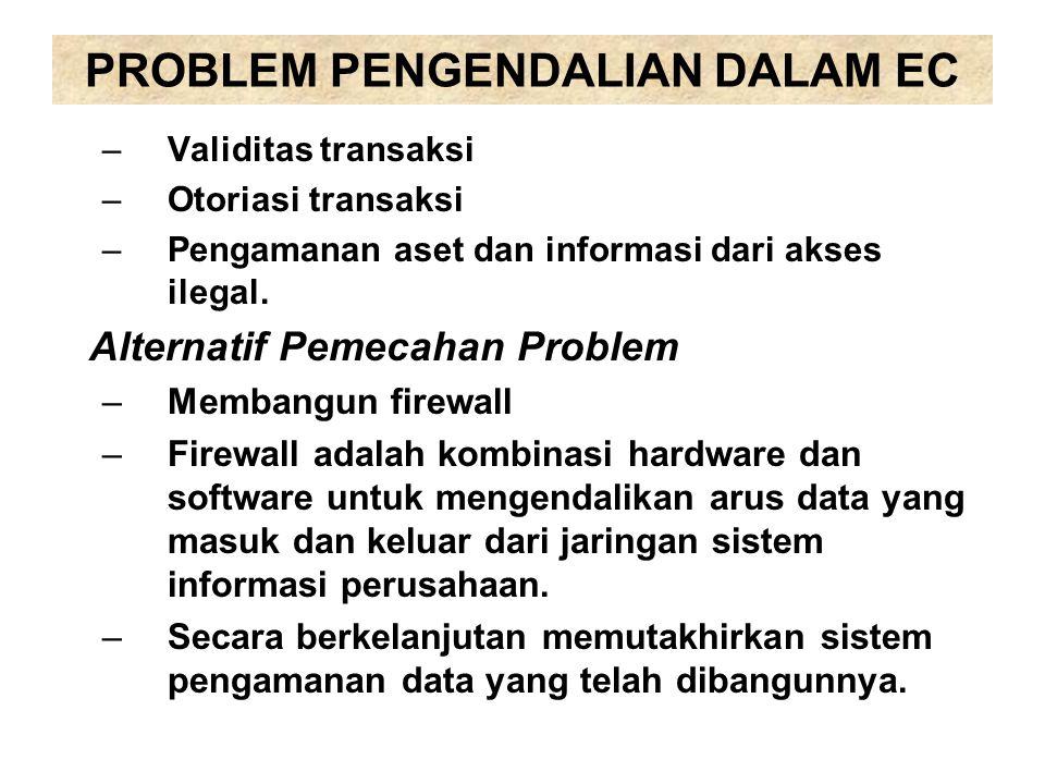PROBLEM PENGENDALIAN DALAM EC