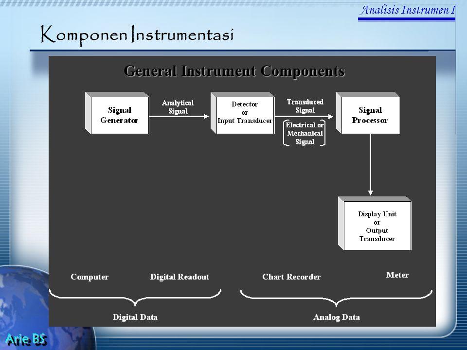 Komponen Instrumentasi