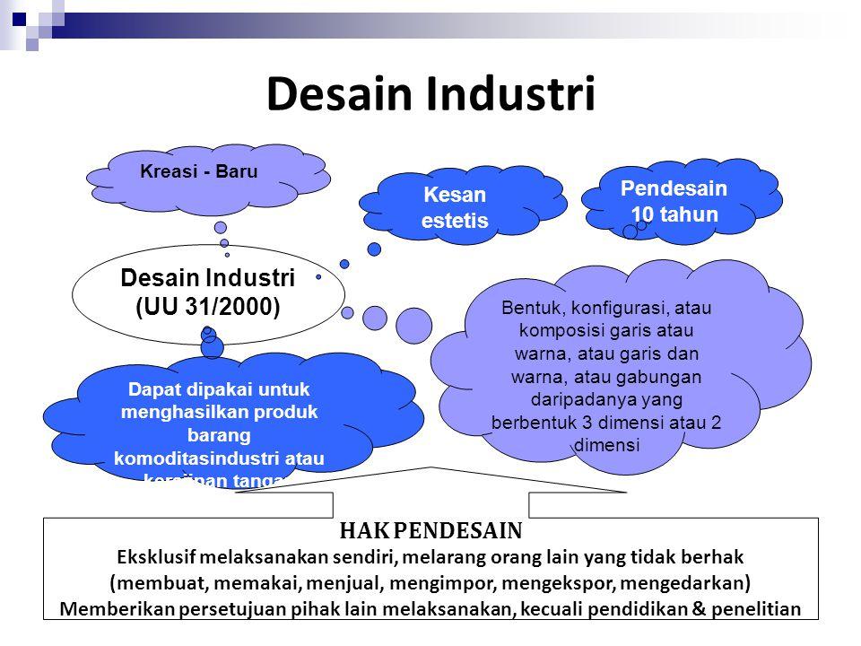 Desain Industri Desain Industri (UU 31/2000) HAK PENDESAIN Pendesain