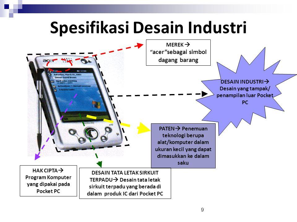 Spesifikasi Desain Industri