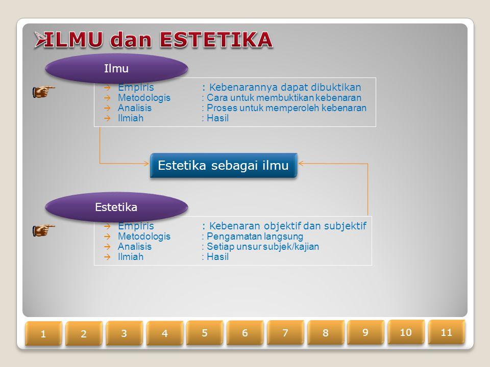 ILMU dan ESTETIKA Estetika sebagai ilmu Ilmu Estetika