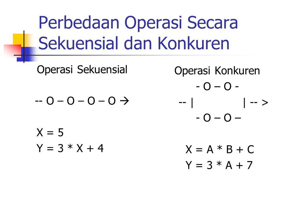 Perbedaan Operasi Secara Sekuensial dan Konkuren