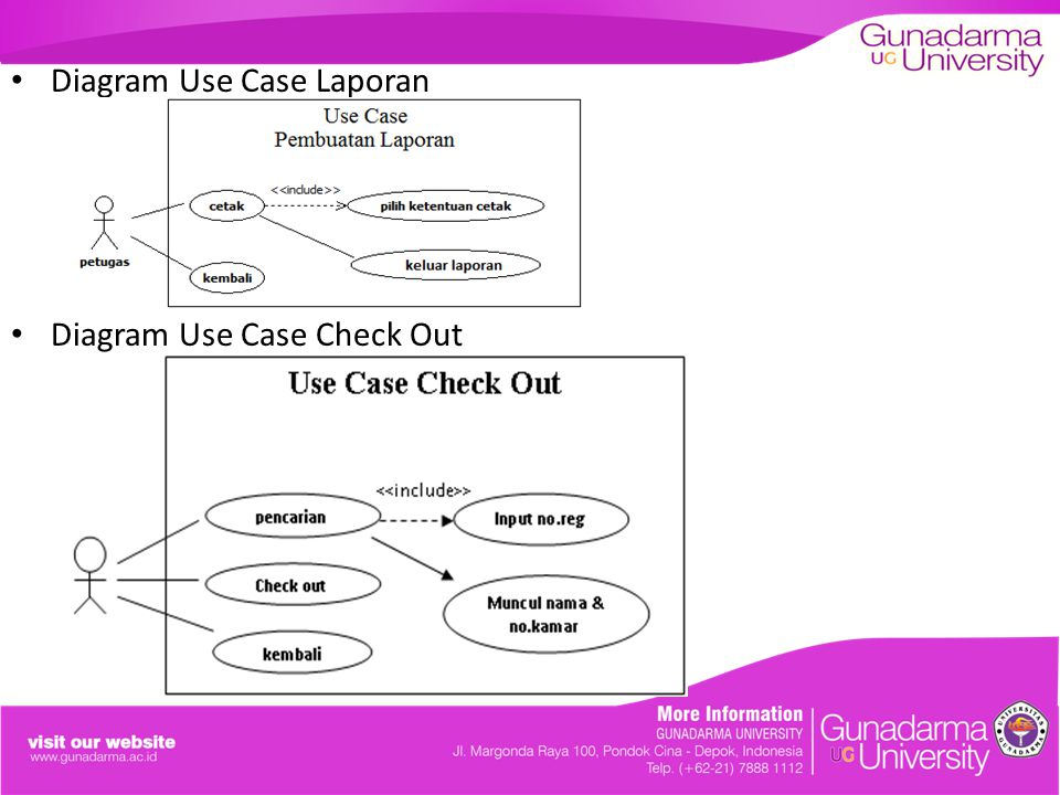 Diagram Use Case Laporan