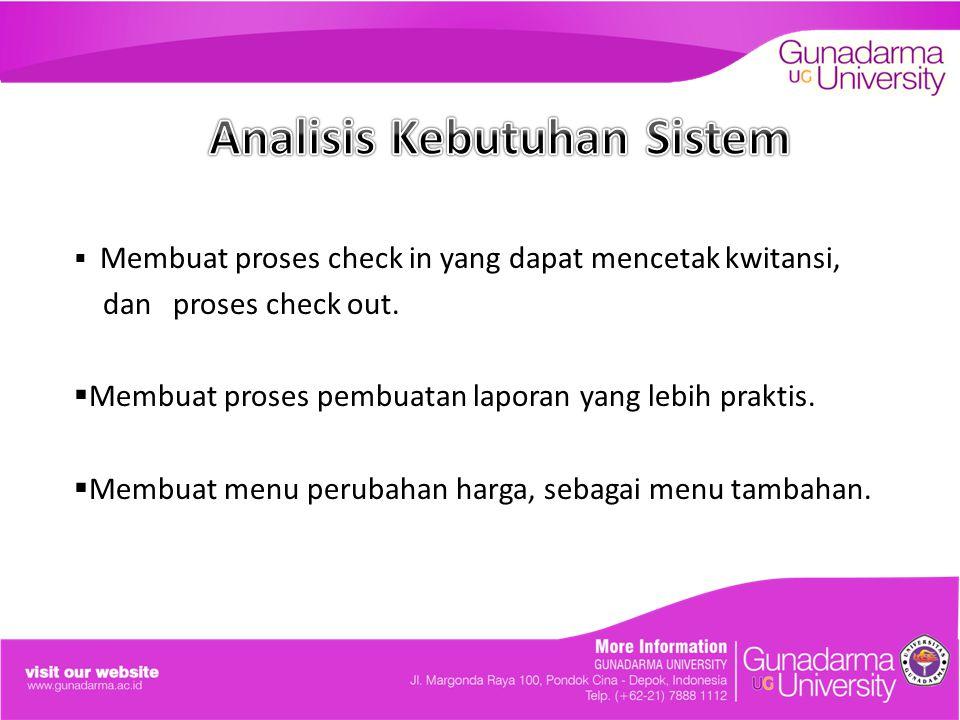 Analisis Kebutuhan Sistem