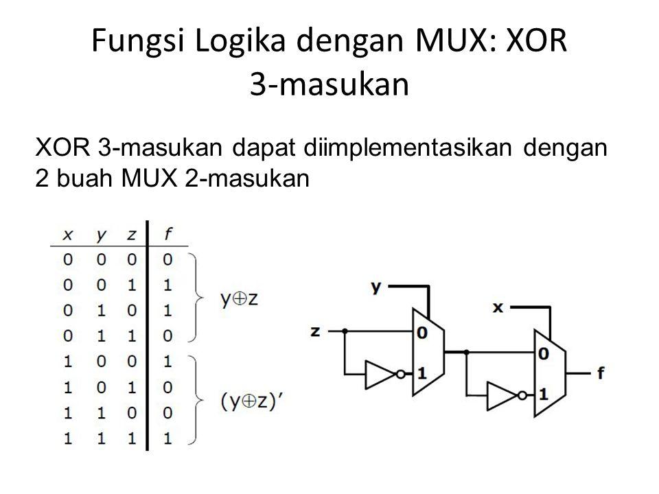 Fungsi Logika dengan MUX: XOR 3-masukan
