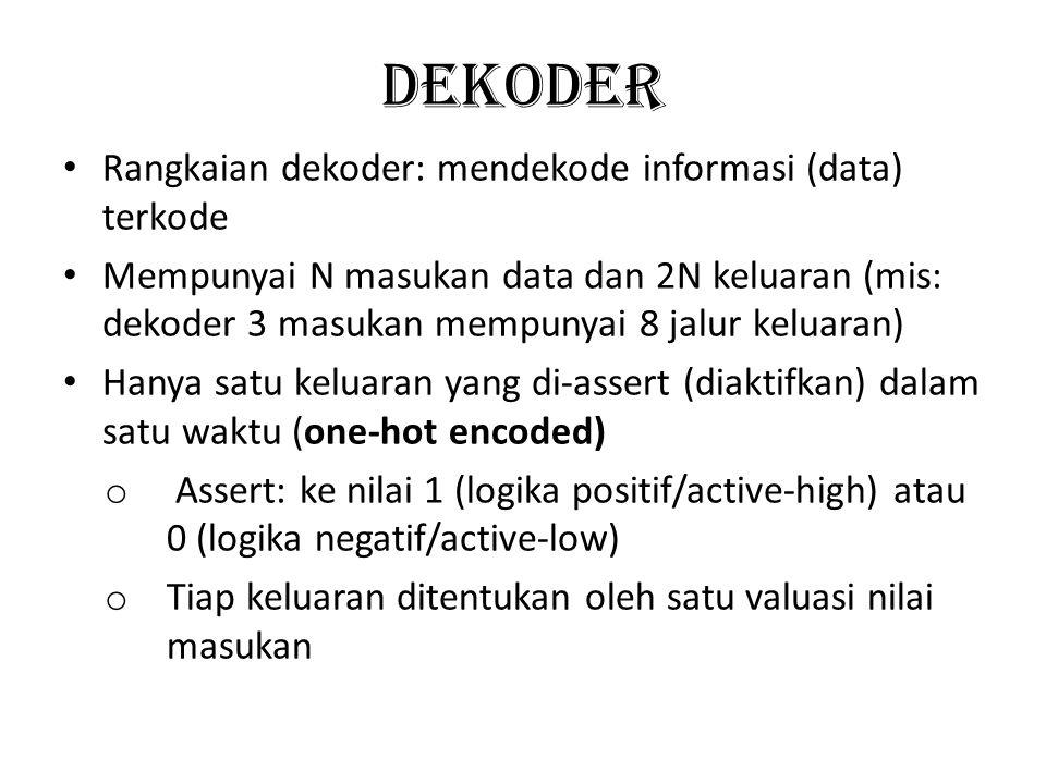 Dekoder Rangkaian dekoder: mendekode informasi (data) terkode