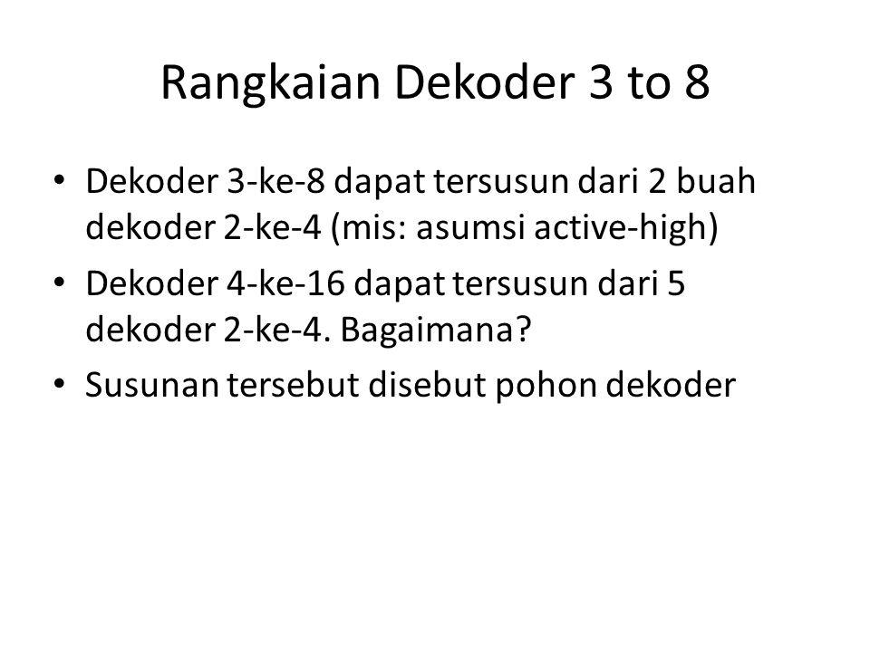 Rangkaian Dekoder 3 to 8 Dekoder 3-ke-8 dapat tersusun dari 2 buah dekoder 2-ke-4 (mis: asumsi active-high)
