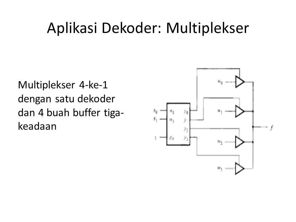 Aplikasi Dekoder: Multiplekser