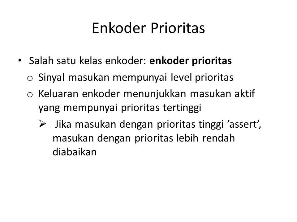 Enkoder Prioritas Salah satu kelas enkoder: enkoder prioritas