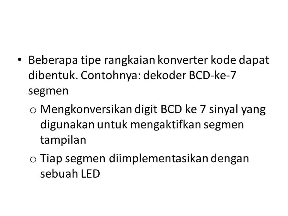 Beberapa tipe rangkaian konverter kode dapat dibentuk