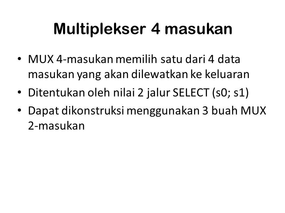 Multiplekser 4 masukan MUX 4-masukan memilih satu dari 4 data masukan yang akan dilewatkan ke keluaran.