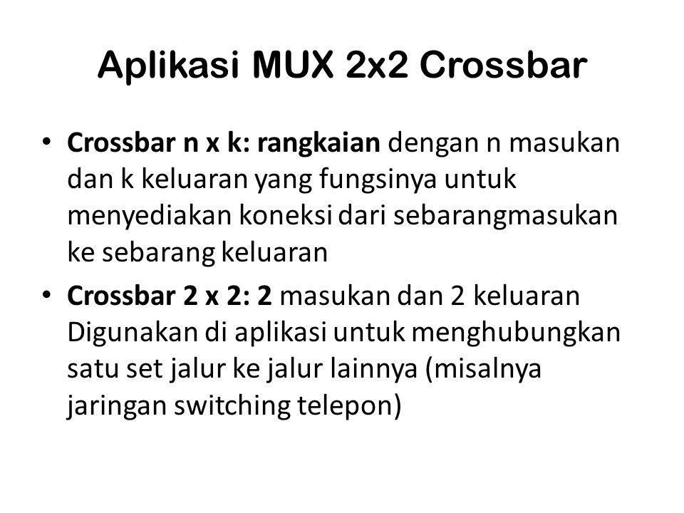 Aplikasi MUX 2x2 Crossbar